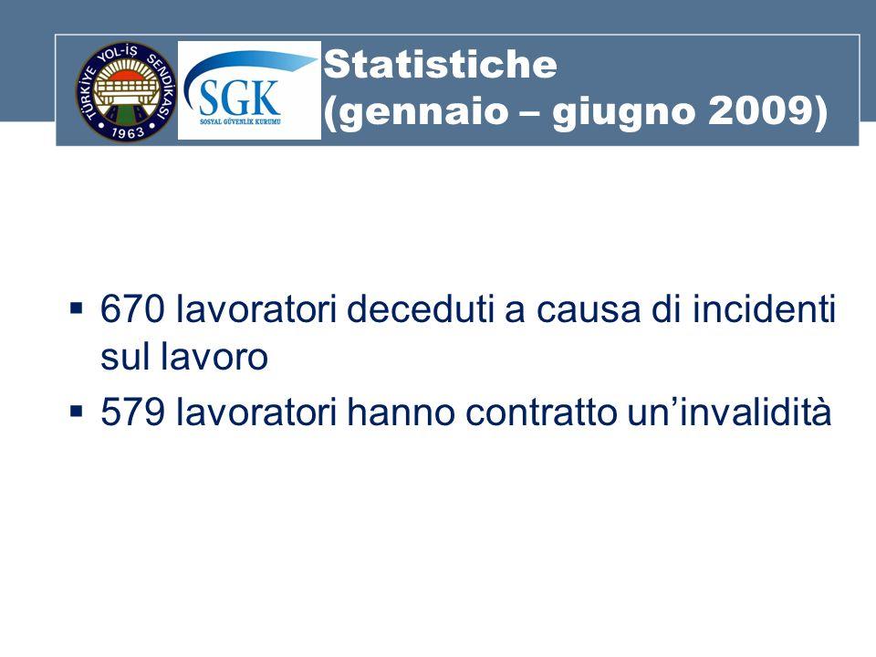 Statistiche (gennaio – giugno 2009) 670 lavoratori deceduti a causa di incidenti sul lavoro 579 lavoratori hanno contratto uninvalidità