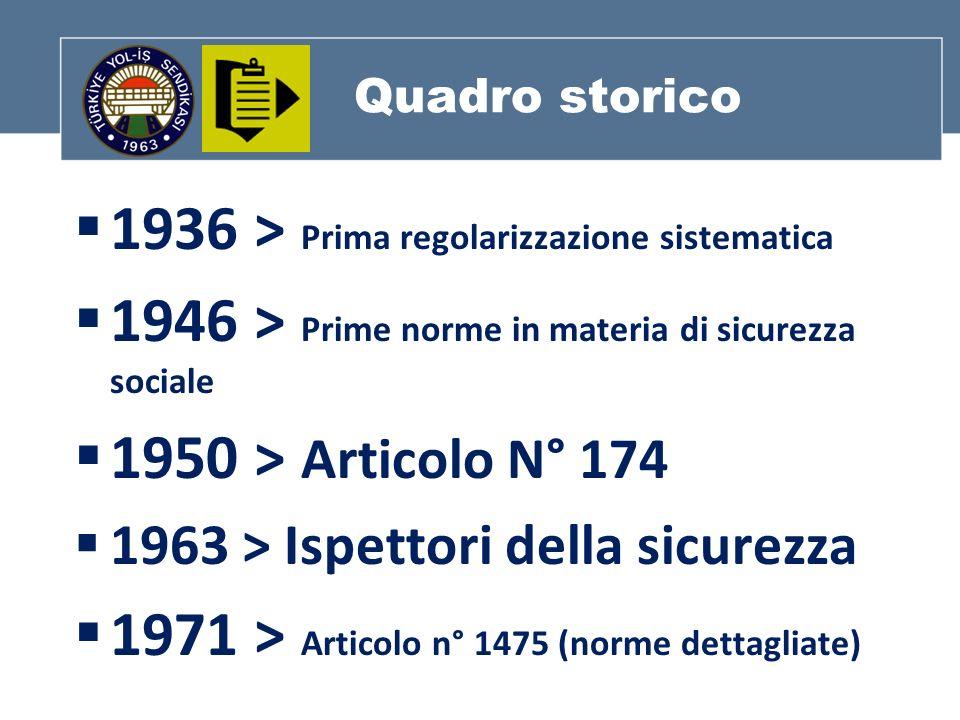 Quadro storico 1936 > Prima regolarizzazione sistematica 1946 > Prime norme in materia di sicurezza sociale 1950 > Articolo N° 174 1963 > Ispettori della sicurezza 1971 > Articolo n° 1475 (norme dettagliate)