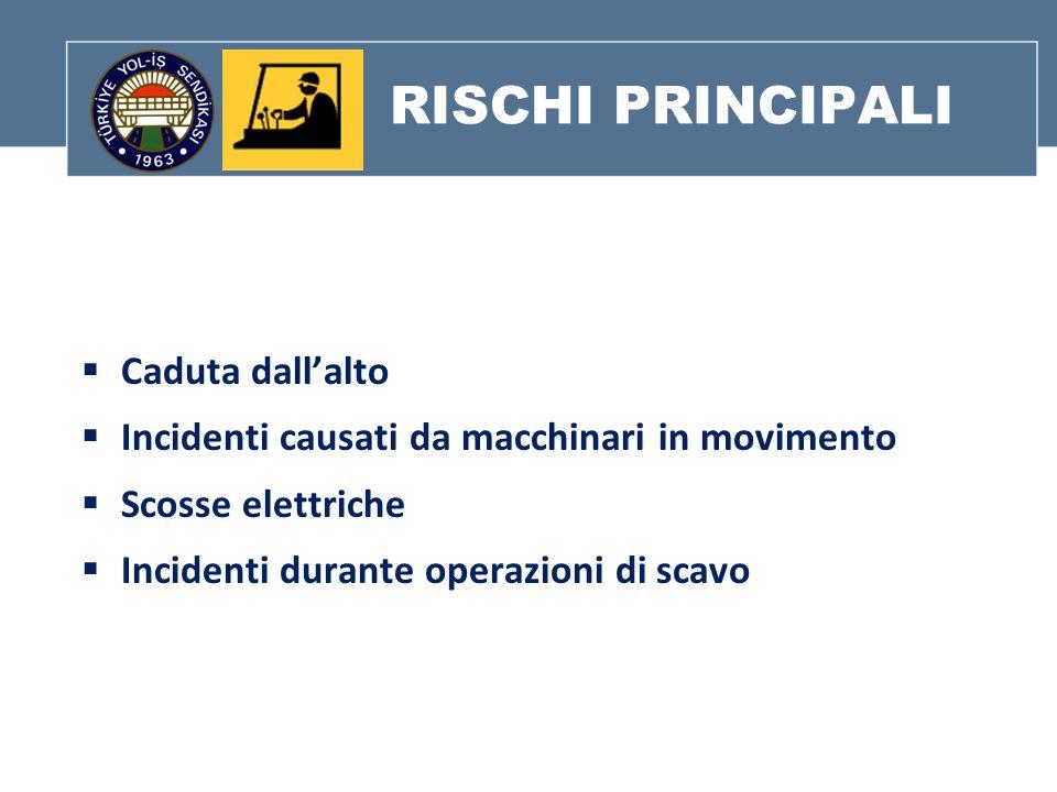 RISCHI PRINCIPALI Caduta dallalto Incidenti causati da macchinari in movimento Scosse elettriche Incidenti durante operazioni di scavo