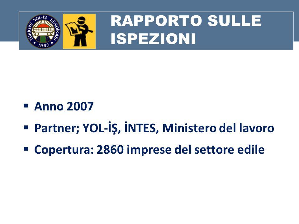 RAPPORTO SULLE ISPEZIONI Anno 2007 Partner; YOL-İŞ, İNTES, Ministero del lavoro Copertura: 2860 imprese del settore edile