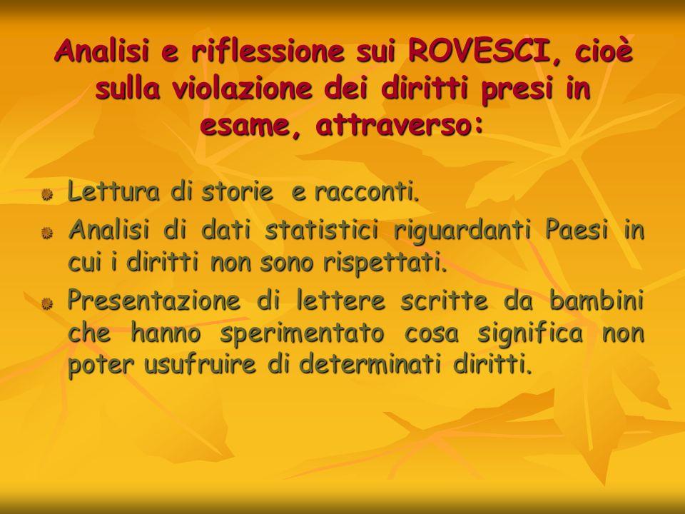 Analisi e riflessione sui ROVESCI, cioè sulla violazione dei diritti presi in esame, attraverso: Lettura di storie e racconti. Analisi di dati statist