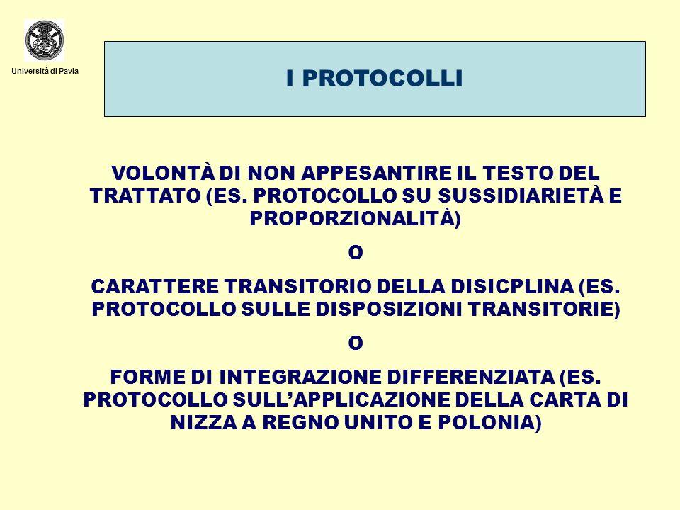 Università di Pavia LA CARTA DI NIZZA ART.