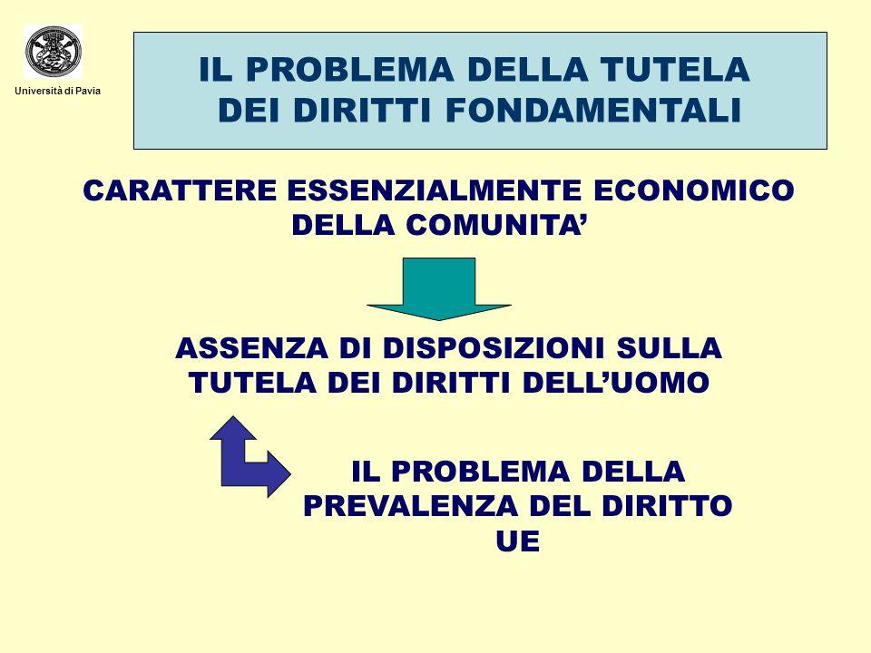 Università di Pavia IL PROBLEMA DELLA TUTELA DEI DIRITTI FONDAMENTALI CARATTERE ESSENZIALMENTE ECONOMICO DELLA COMUNITA ASSENZA DI DISPOSIZIONI SULLA