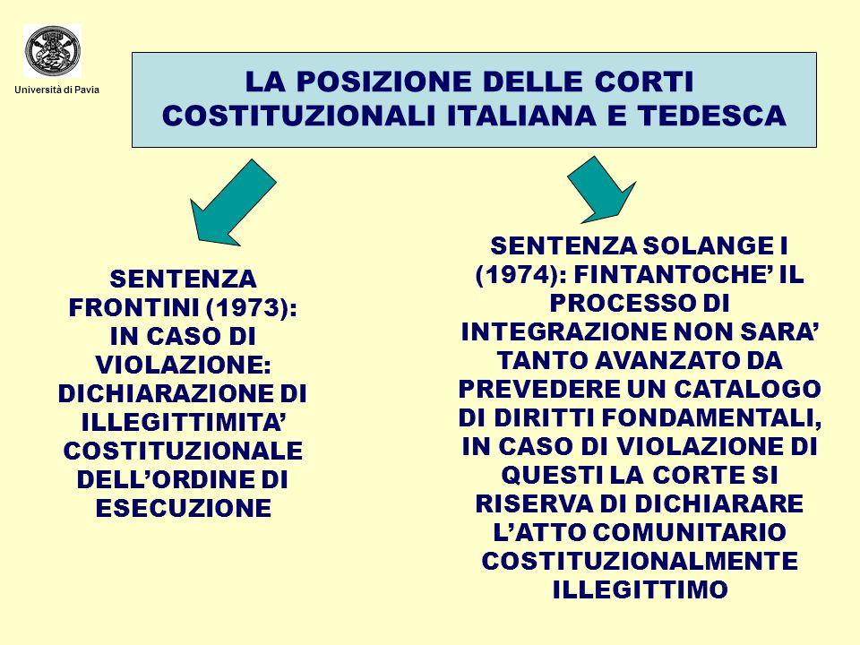 Università di Pavia DIRITTI FONDAMENTALI E TRATTATO DI MAASTRICHT DICHIARAZIONE COMUNE DELLE TRE ISTITUZIONI POLITICHE, DEL 1977 INTRODUZIONE, CON IL TRATTATO DI MAASTRICHT DELLART.
