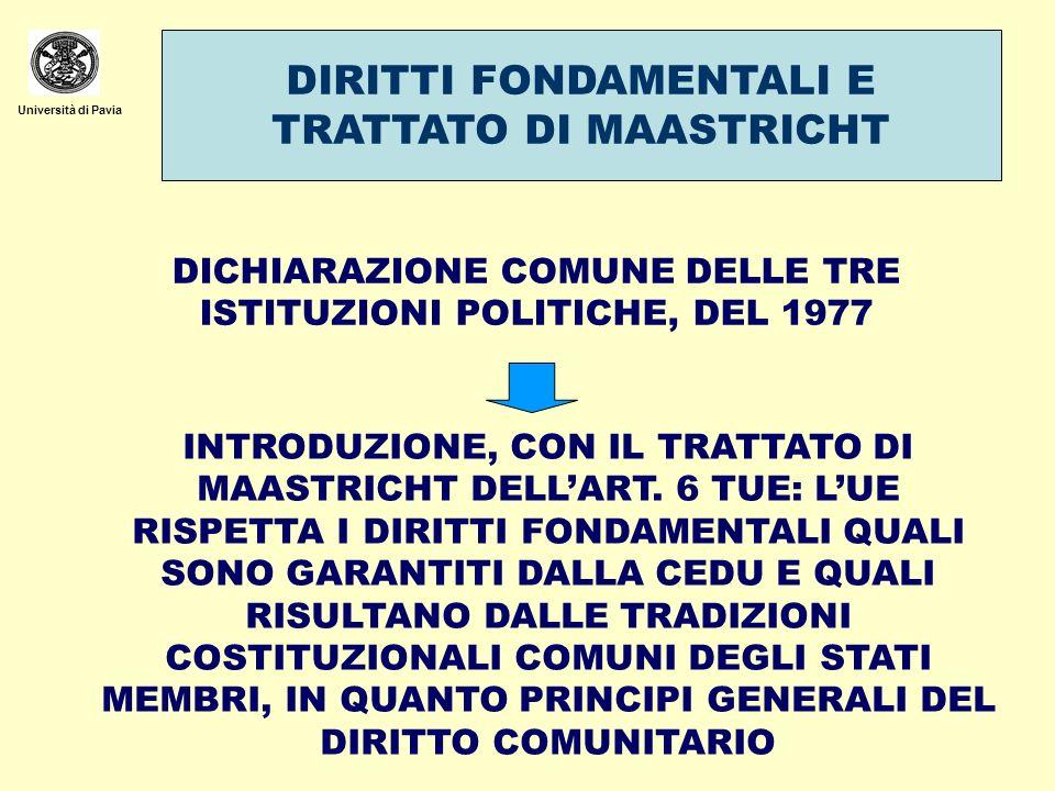 Università di Pavia DIRITTI FONDAMENTALI E TRATTATO DI MAASTRICHT DICHIARAZIONE COMUNE DELLE TRE ISTITUZIONI POLITICHE, DEL 1977 INTRODUZIONE, CON IL