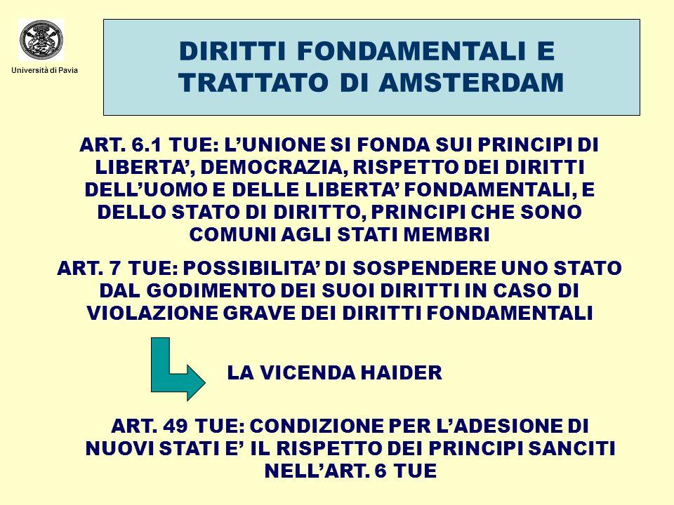 Università di Pavia DIRITTI FONDAMENTALI E TRATTATO DI AMSTERDAM ART. 6.1 TUE: LUNIONE SI FONDA SUI PRINCIPI DI LIBERTA, DEMOCRAZIA, RISPETTO DEI DIRI
