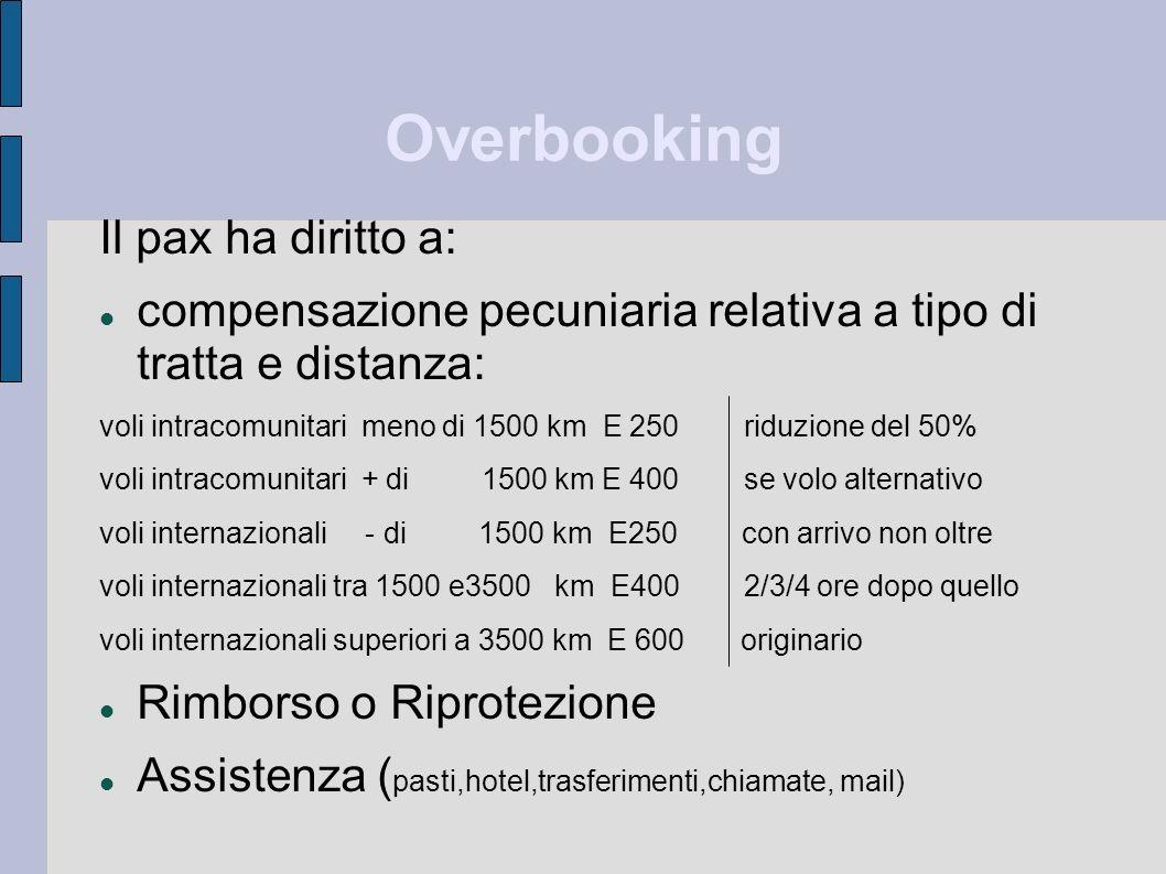 Overbooking Il pax ha diritto a: compensazione pecuniaria relativa a tipo di tratta e distanza: voli intracomunitari meno di 1500 km E 250 riduzione d