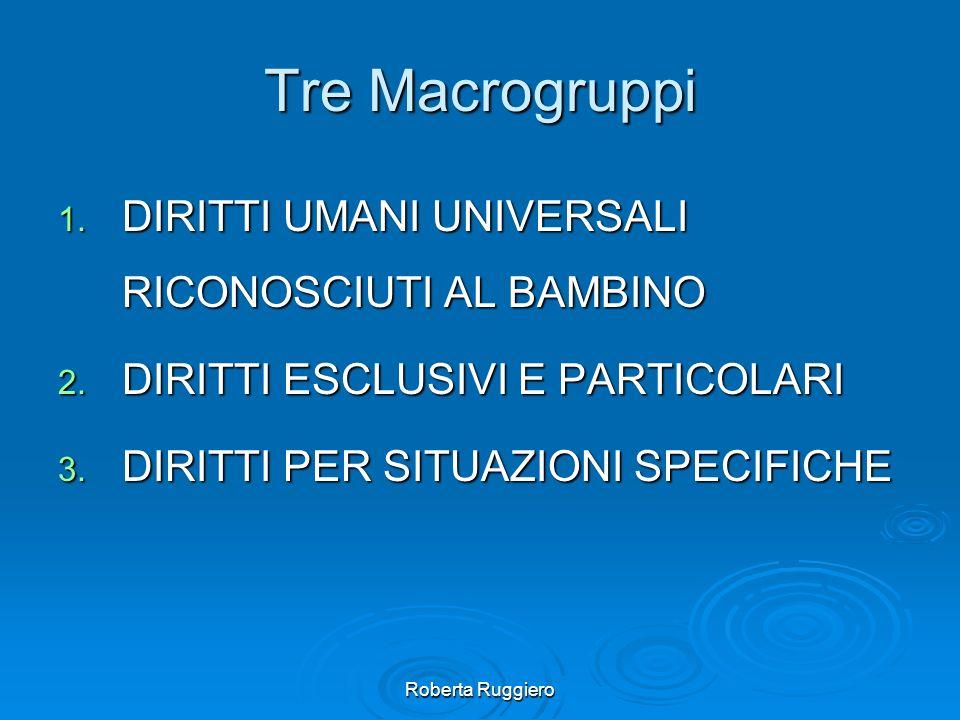 Roberta Ruggiero Tre Macrogruppi 1. DIRITTI UMANI UNIVERSALI RICONOSCIUTI AL BAMBINO 2. DIRITTI ESCLUSIVI E PARTICOLARI 3. DIRITTI PER SITUAZIONI SPEC