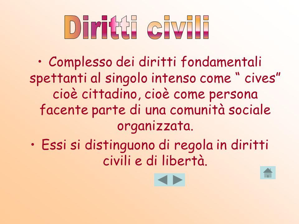 Complesso dei diritti fondamentali spettanti al singolo intenso come cives cioè cittadino, cioè come persona facente parte di una comunità sociale org