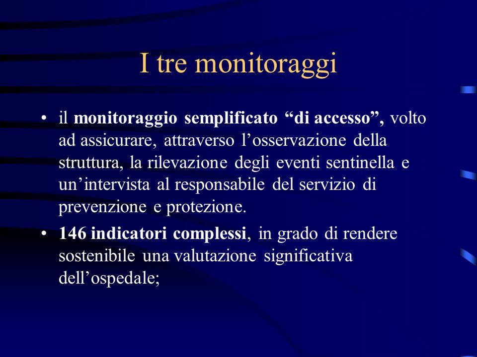 I tre monitoraggi il monitoraggio semplificato di accesso, volto ad assicurare, attraverso losservazione della struttura, la rilevazione degli eventi
