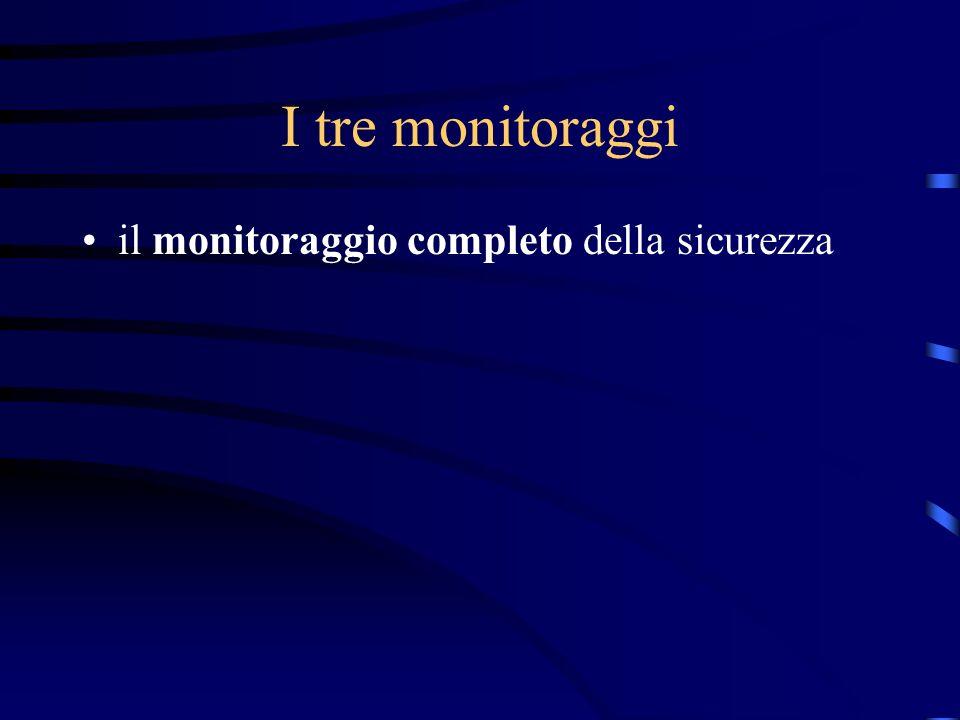 I tre monitoraggi il monitoraggio completo della sicurezza