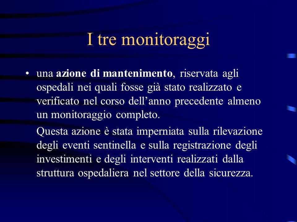 I tre monitoraggi una azione di mantenimento, riservata agli ospedali nei quali fosse già stato realizzato e verificato nel corso dellanno precedente almeno un monitoraggio completo.