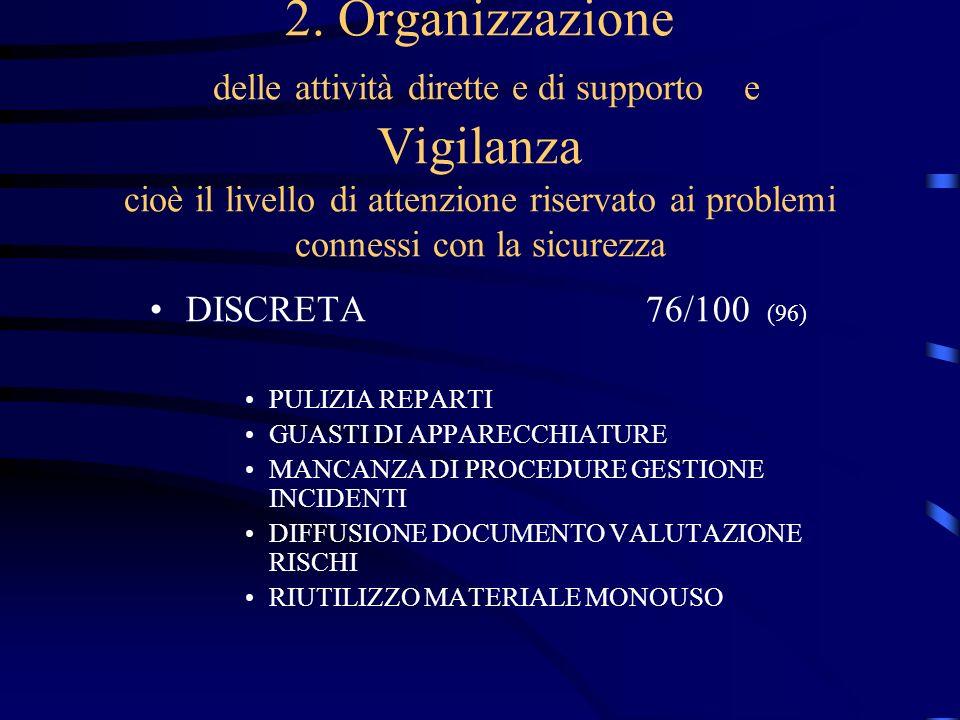2. Organizzazione delle attività dirette e di supporto e Vigilanza cioè il livello di attenzione riservato ai problemi connessi con la sicurezza DISCR