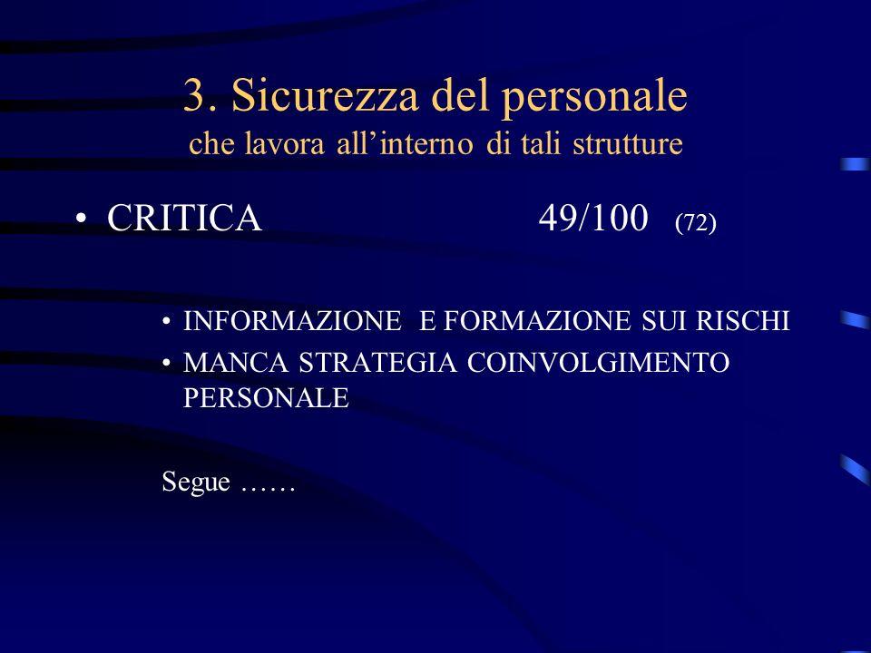 3. Sicurezza del personale che lavora allinterno di tali strutture CRITICA 49/100 (72) INFORMAZIONE E FORMAZIONE SUI RISCHI MANCA STRATEGIA COINVOLGIM