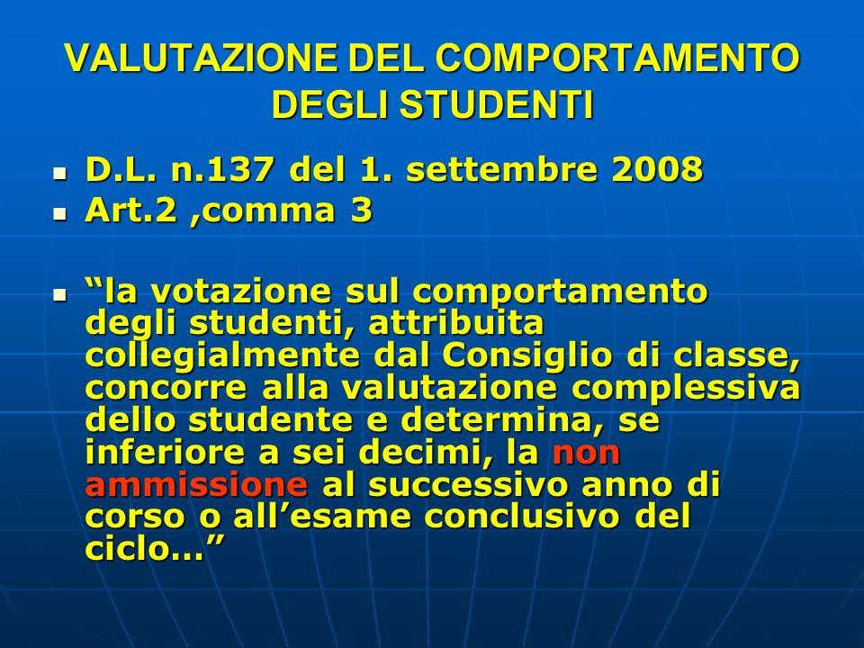 VALUTAZIONE DEL COMPORTAMENTO DEGLI STUDENTI D.L. n.137 del 1. settembre 2008 D.L. n.137 del 1. settembre 2008 Art.2,comma 3 Art.2,comma 3 la votazion