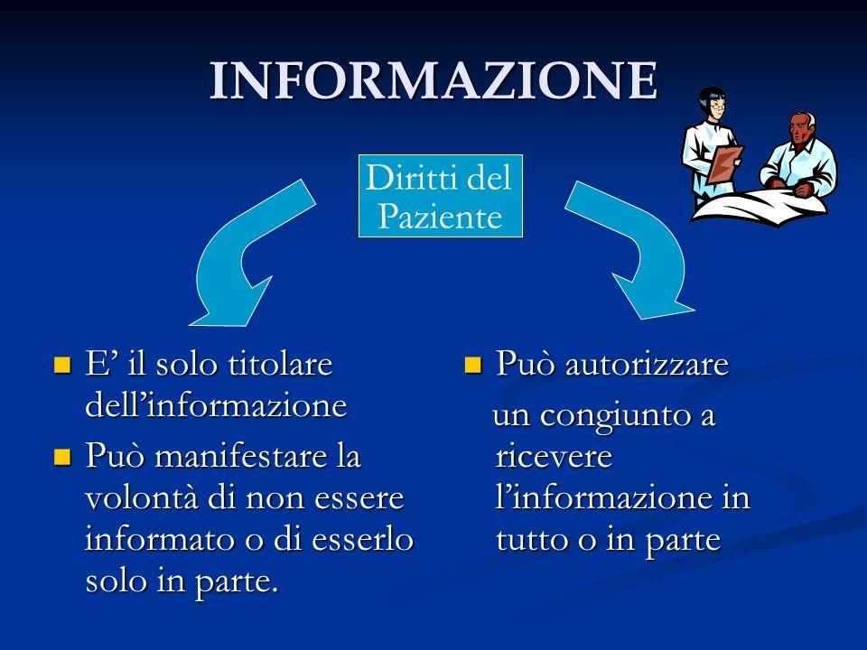 INFORMAZIONE E il solo titolare dellinformazione E il solo titolare dellinformazione Può manifestare la volontà di non essere informato o di esserlo s