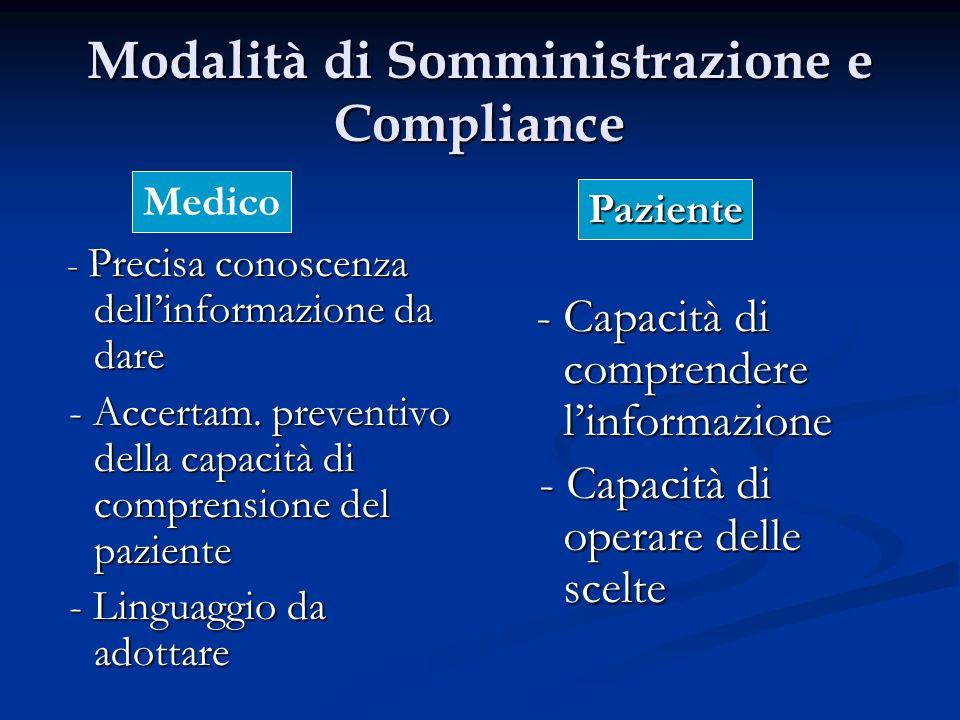 Modalità di Somministrazione e Compliance Medico Medico - Precisa conoscenza dellinformazione da dare - Precisa conoscenza dellinformazione da dare -