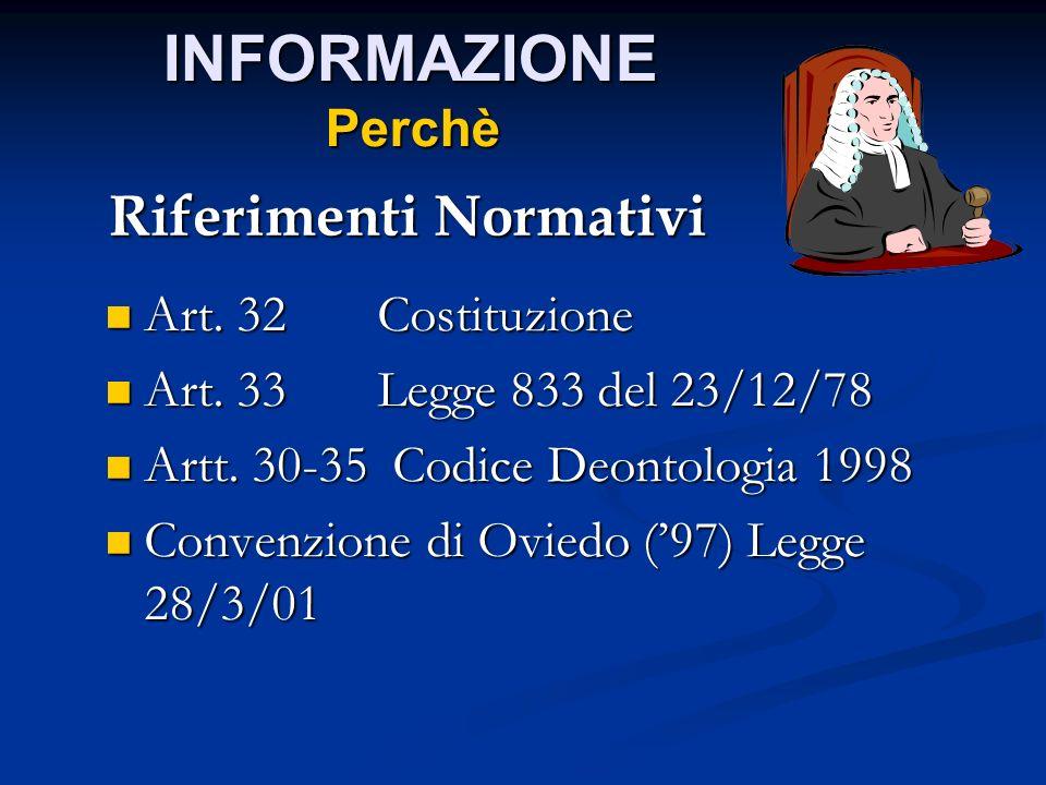 Riferimenti Normativi Art. 32 Costituzione Art. 32 Costituzione Art. 33 Legge 833 del 23/12/78 Art. 33 Legge 833 del 23/12/78 Artt. 30-35 Codice Deont