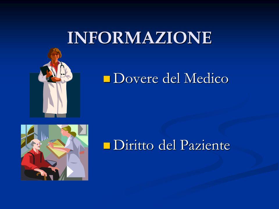 INFORMAZIONE Doveri del Doveri del Medico Medico Somministra linformazione nel rispetto del diritto di riservatezza Coordina le informazioni fornite dallequipe e/o da altri specialisti Doveri del Medico