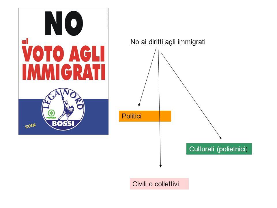 No ai diritti agli immigrati Politici Civili o collettivi Culturali (polietnici)