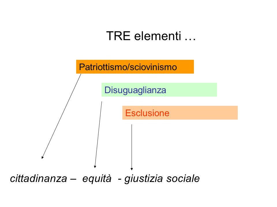 TRE elementi … Patriottismo/sciovinismo Disuguaglianza Esclusione cittadinanza – equità - giustizia sociale