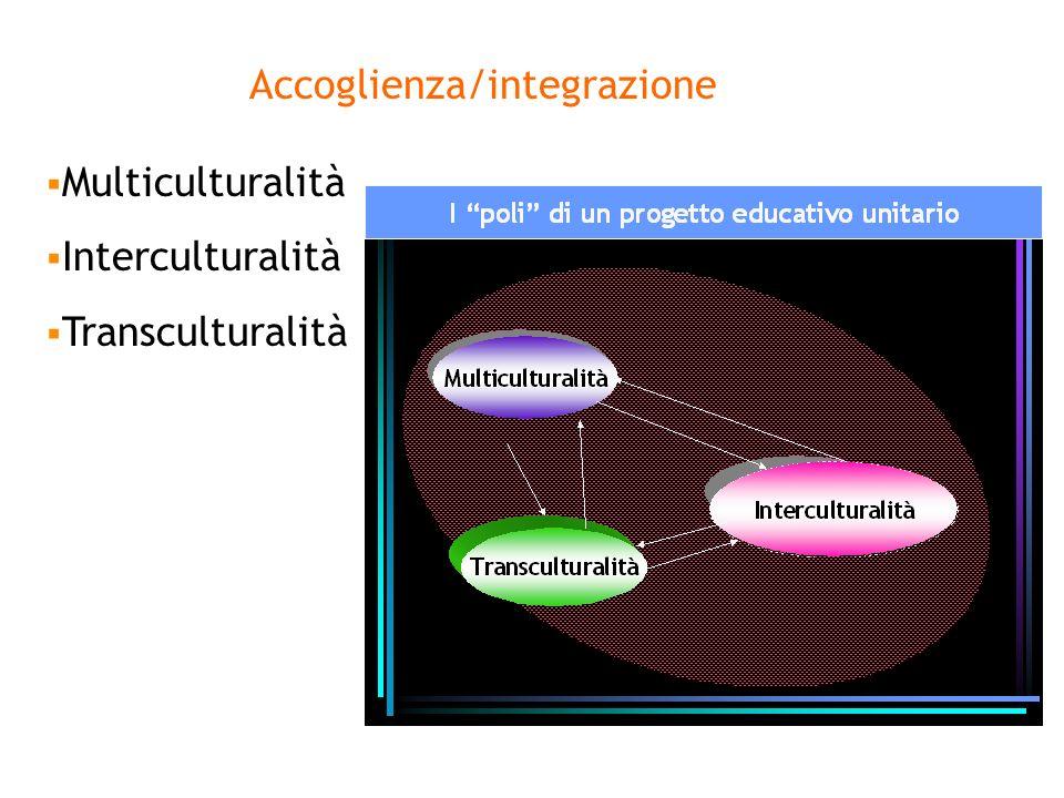 Multiculturalità Interculturalità Transculturalità Accoglienza/integrazione