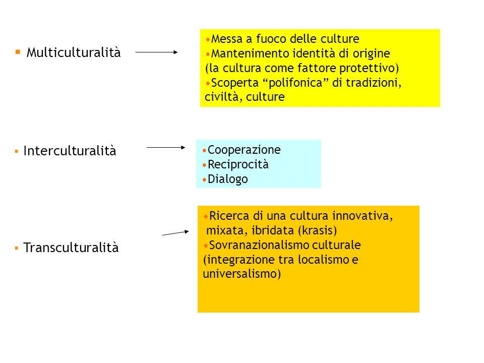 Multiculturalità Interculturalità Transculturalità Messa a fuoco delle culture Mantenimento identità di origine (la cultura come fattore protettivo) S