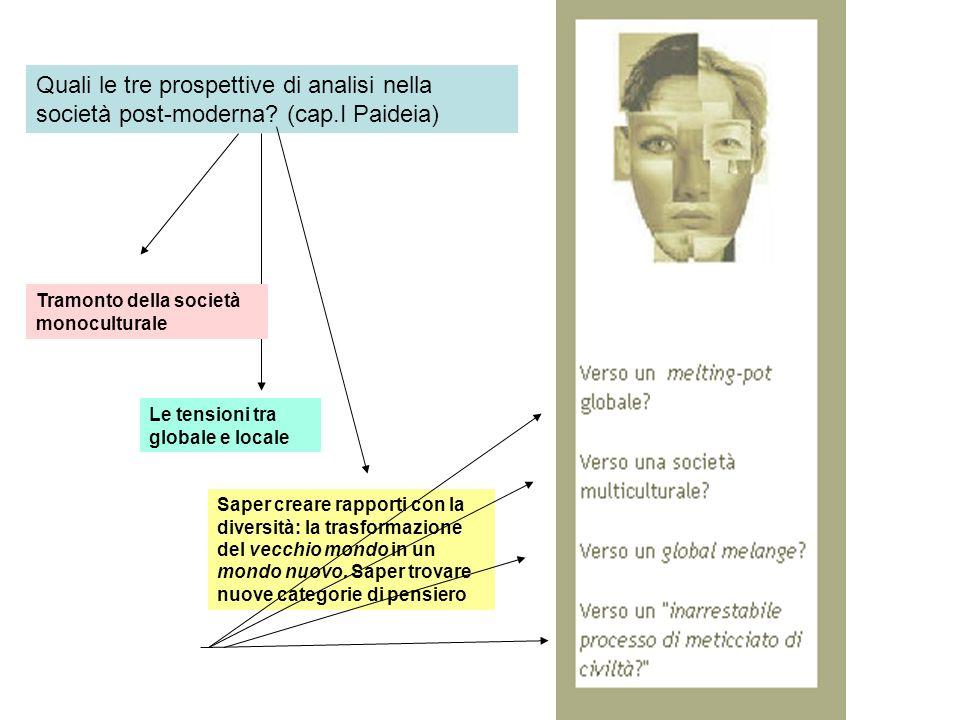 Quali le tre prospettive di analisi nella società post-moderna? (cap.I Paideia) Tramonto della società monoculturale Le tensioni tra globale e locale