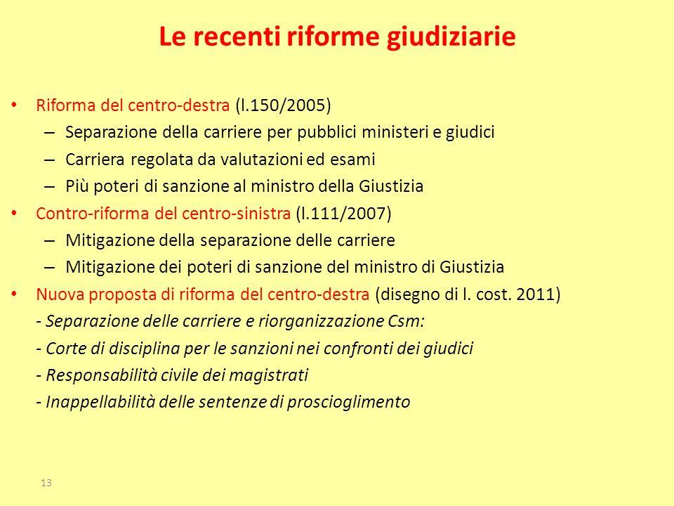 Le recenti riforme giudiziarie Riforma del centro-destra (l.150/2005) – Separazione della carriere per pubblici ministeri e giudici – Carriera regolat
