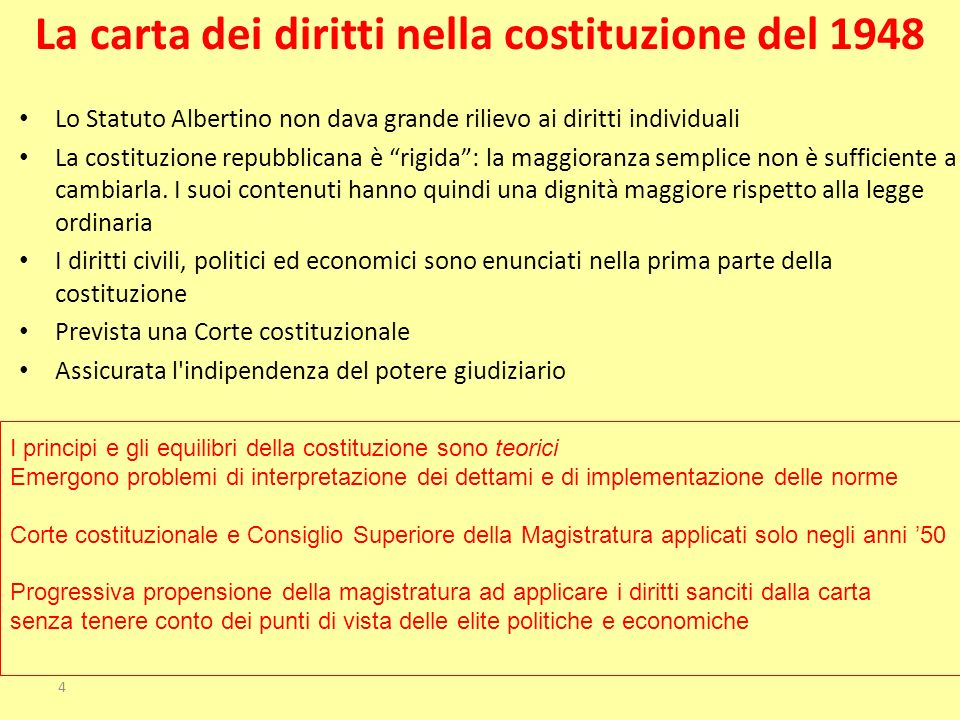 La carta dei diritti nella costituzione del 1948 Lo Statuto Albertino non dava grande rilievo ai diritti individuali La costituzione repubblicana è ri