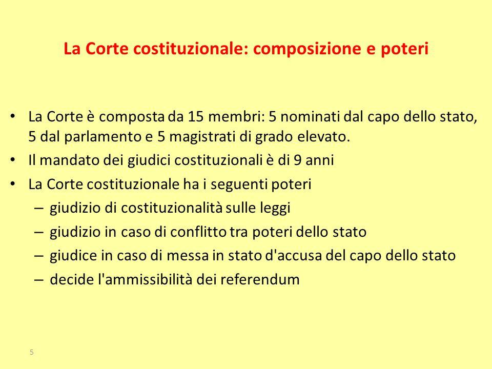 La Corte costituzionale: composizione e poteri La Corte è composta da 15 membri: 5 nominati dal capo dello stato, 5 dal parlamento e 5 magistrati di g