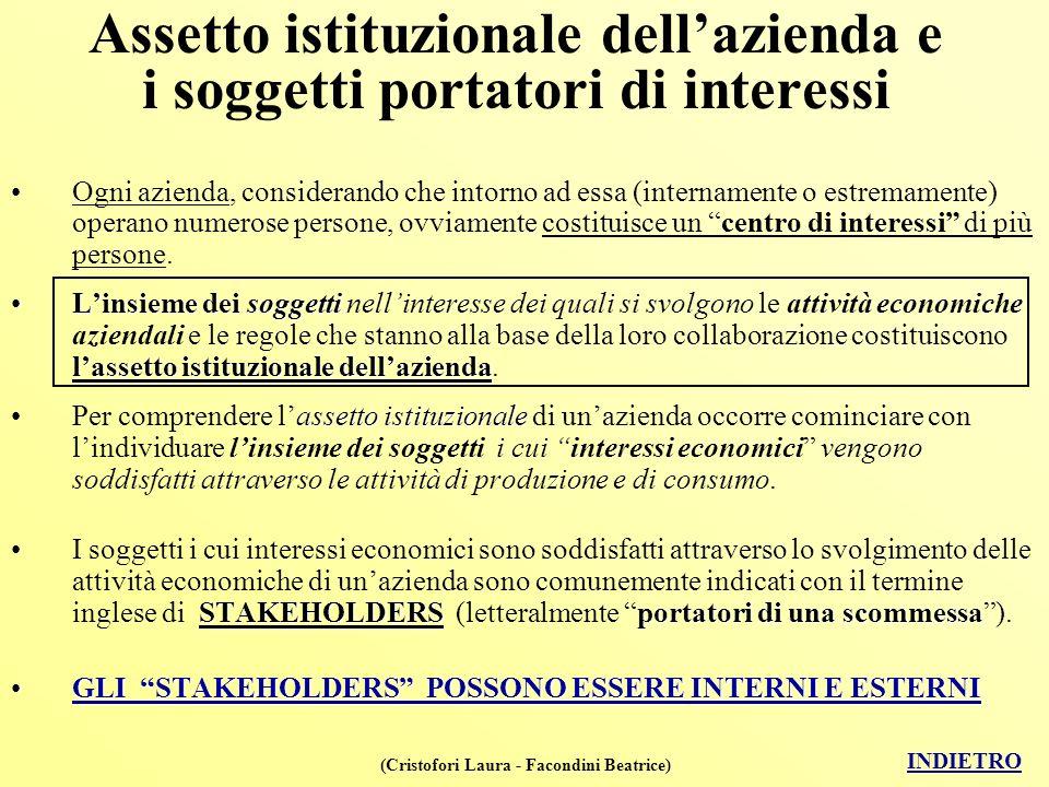 (Cristofori Laura - Facondini Beatrice) Assetto istituzionale dellazienda e i soggetti portatori di interessi Ogni azienda, considerando che intorno a
