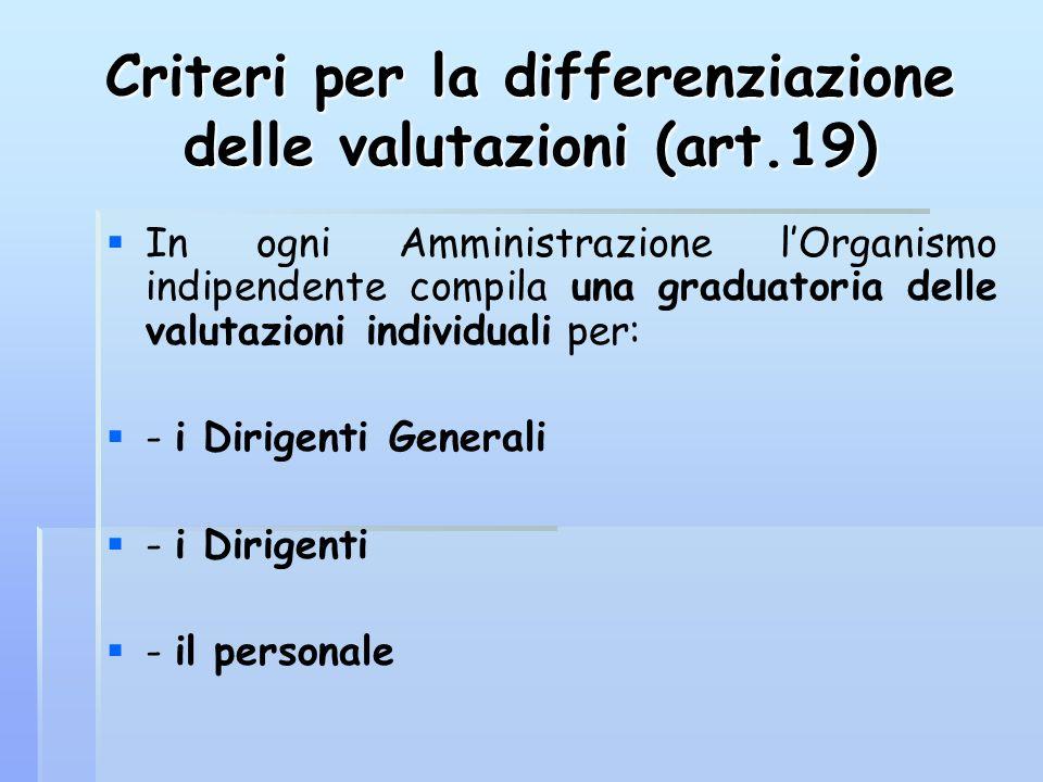 Criteri per la differenziazione delle valutazioni (art.19) In ogni Amministrazione lOrganismo indipendente compila una graduatoria delle valutazioni i