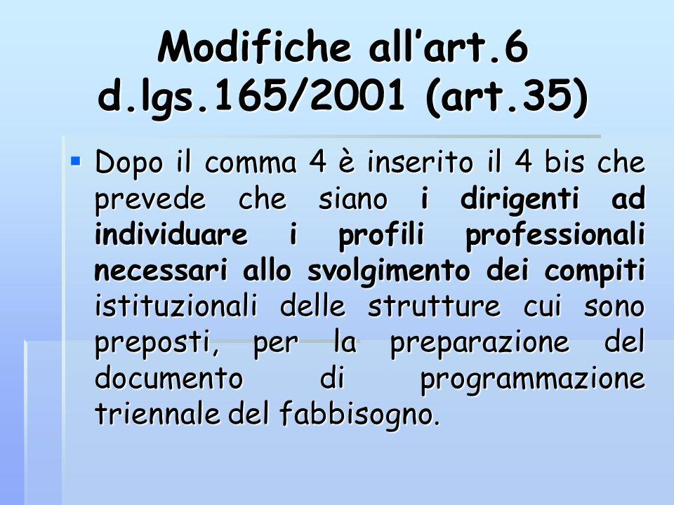 Modifiche allart.6 d.lgs.165/2001 (art.35) Dopo il comma 4 è inserito il 4 bis che prevede che siano i dirigenti ad individuare i profili professional