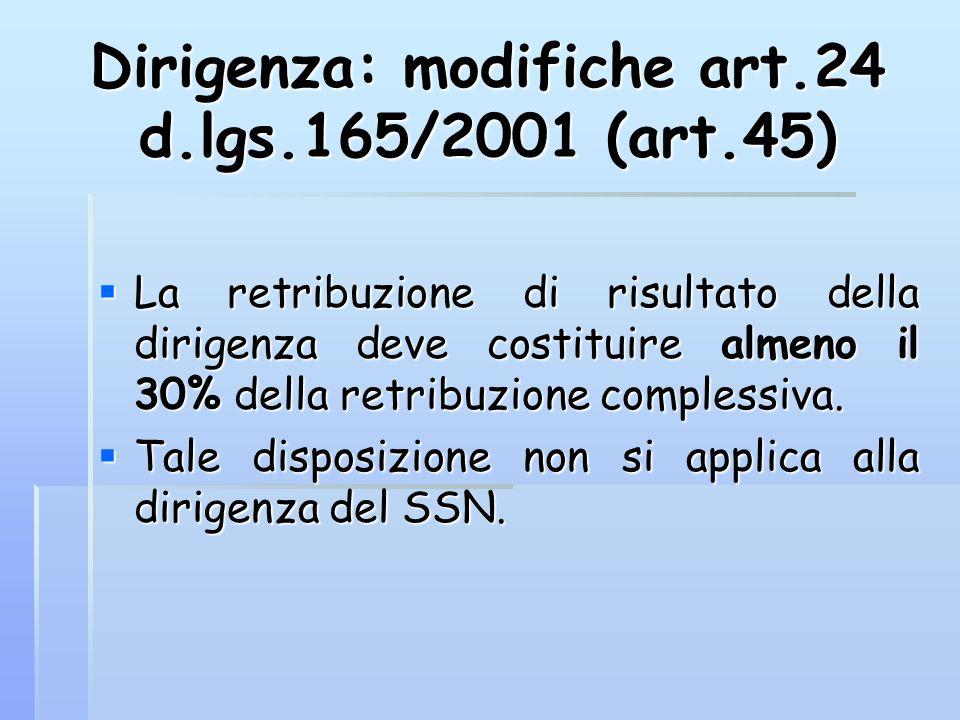 Dirigenza: modifiche art.24 d.lgs.165/2001 (art.45) La retribuzione di risultato della dirigenza deve costituire almeno il 30% della retribuzione comp