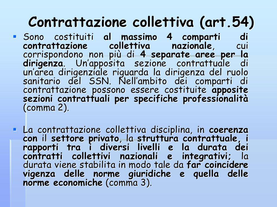 Sono costituiti al massimo 4 comparti di contrattazione collettiva nazionale, cui corrispondono non più di 4 separate aree per la dirigenza. Unapposit