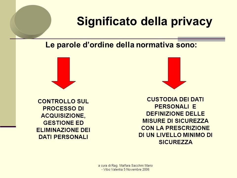 a cura di Rag. Malfara Sacchini Mario - Vibo Valentia 5 Novembre 2006 Significato della privacy Le parole dordine della normativa sono: CONTROLLO SUL