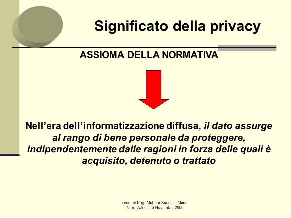 a cura di Rag. Malfara Sacchini Mario - Vibo Valentia 5 Novembre 2006 Significato della privacy ASSIOMA DELLA NORMATIVA Nellera dellinformatizzazione