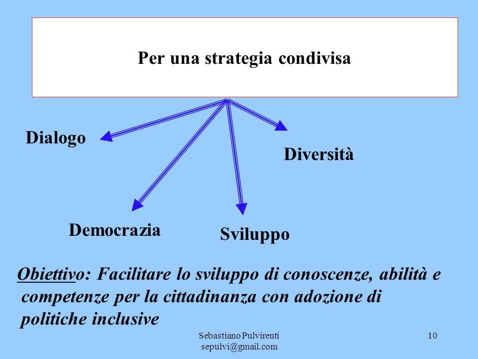 Sebastiano Pulvirenti sepulvi@gmail.com 10 Per una strategia condivisa Dialogo Diversità Sviluppo Democrazia Obiettivo: Facilitare lo sviluppo di conoscenze, abilità e competenze per la cittadinanza con adozione di politiche inclusive