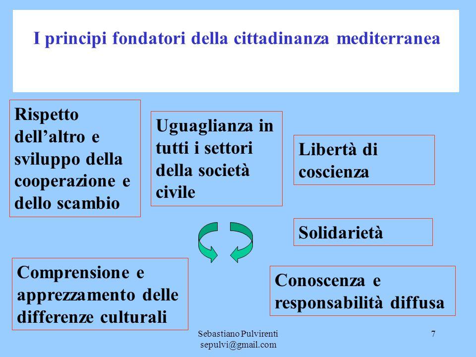 Sebastiano Pulvirenti sepulvi@gmail.com 8 Ancora sui principi fondatori della cittadinanza mediterranea Cittadinanza mediterranea Partecipazione politica e civile Cooperazione Responsabilità agita e condivisa Appartenenze sociali, culturali e sovranazionali