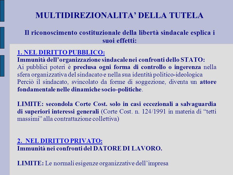 MULTIDIREZIONALITA DELLA TUTELA Il riconoscimento costituzionale della libertà sindacale esplica i suoi effetti: 1. NEL DIRITTO PUBBLICO: Immunità del
