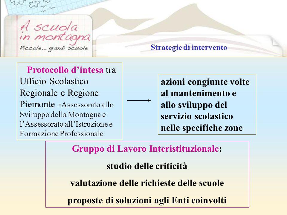 Strategie di intervento Protocollo dintesa tra Ufficio Scolastico Regionale e Regione Piemonte - Assessorato allo Sviluppo della Montagna e lAssessora