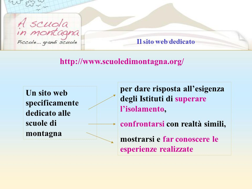 Un sito web specificamente dedicato alle scuole di montagna Il sito web dedicato http://www.scuoledimontagna.org/ per dare risposta allesigenza degli