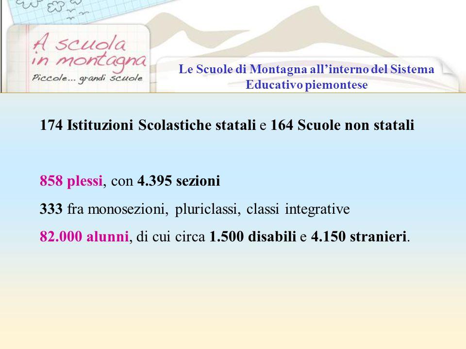 Le Scuole di Montagna allinterno del Sistema Educativo piemontese 174 Istituzioni Scolastiche statali e 164 Scuole non statali 858 plessi, con 4.395 s