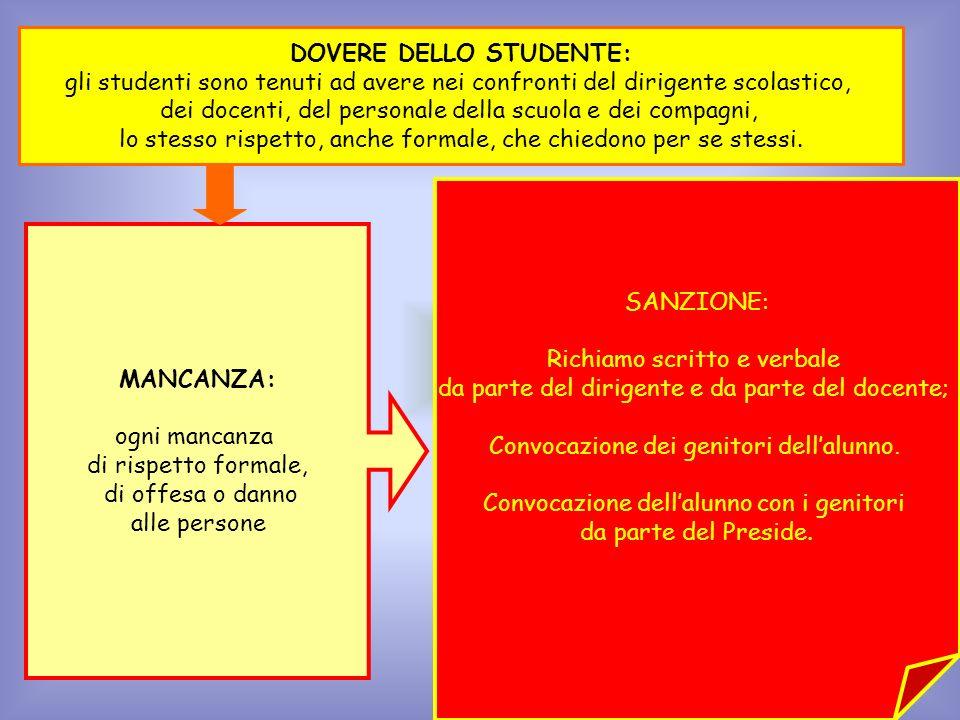 MANCANZA: ogni mancanza di rispetto formale, di offesa o danno alle persone DOVERE DELLO STUDENTE: gli studenti sono tenuti ad avere nei confronti del