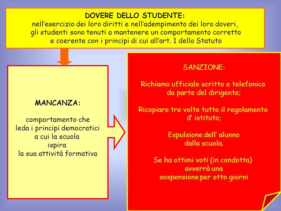 MANCANZA: comportamento che leda i principi democratici a cui la scuola ispira la sua attività formativa DOVERE DELLO STUDENTE: nellesercizio dei loro