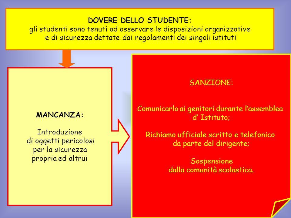 MANCANZA: Introduzione di oggetti pericolosi per la sicurezza propria ed altrui DOVERE DELLO STUDENTE: gli studenti sono tenuti ad osservare le dispos