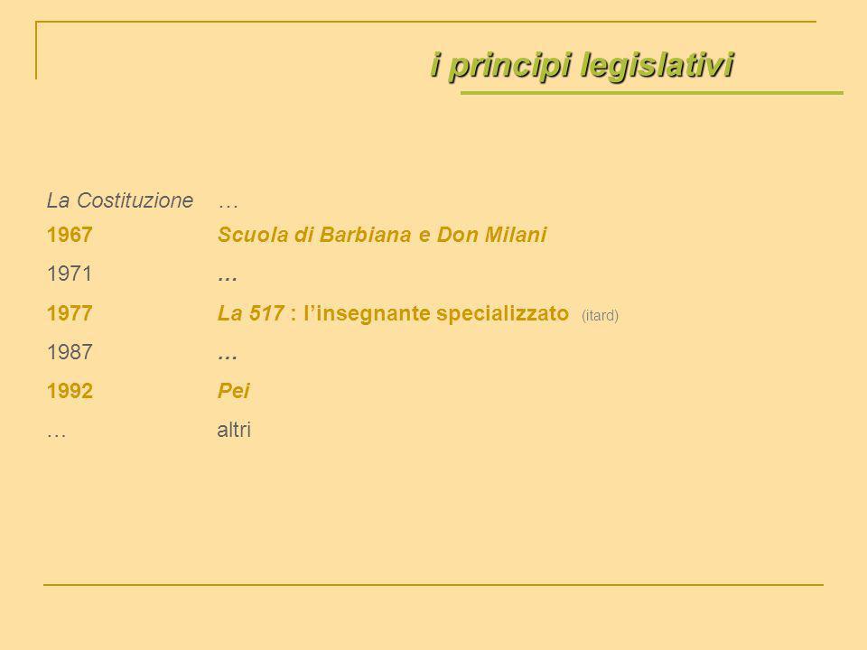 i principi legislativi La Costituzione … 1967 Scuola di Barbiana e Don Milani 1971 … 1977 La 517 : linsegnante specializzato (itard) 1987 … 1992 Pei …altri