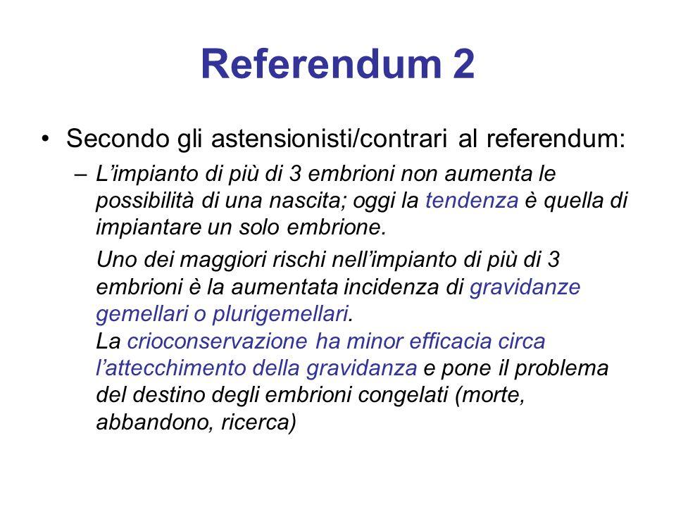 Referendum 2 Secondo gli astensionisti/contrari al referendum: –Limpianto di più di 3 embrioni non aumenta le possibilità di una nascita; oggi la tendenza è quella di impiantare un solo embrione.