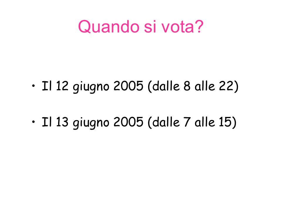 Quando si vota Il 12 giugno 2005 (dalle 8 alle 22) Il 13 giugno 2005 (dalle 7 alle 15)